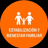Estabilizacion y bienestar familiar